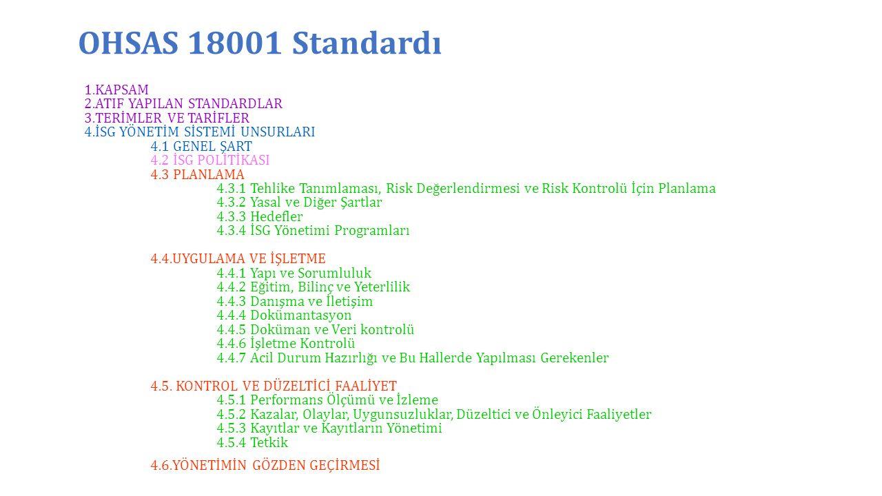 OHSAS 18001 Standardı 1.KAPSAM 2.ATIF YAPILAN STANDARDLAR