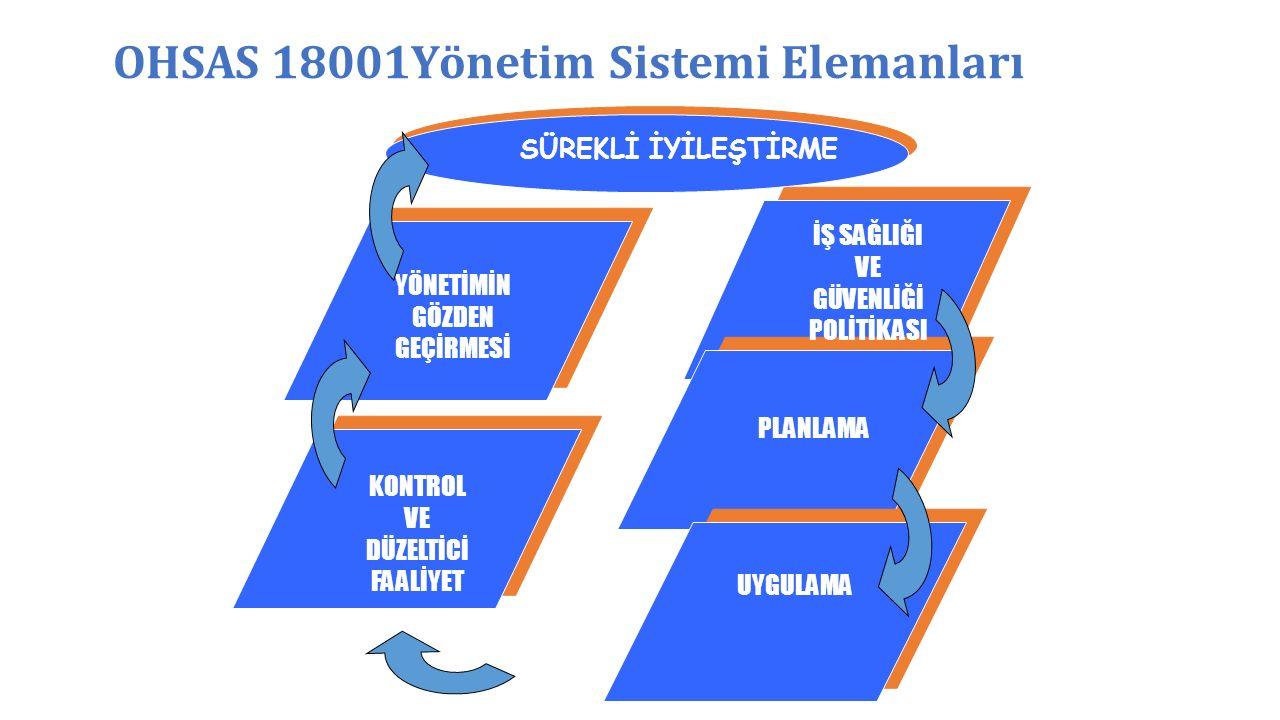 OHSAS 18001Yönetim Sistemi Elemanları