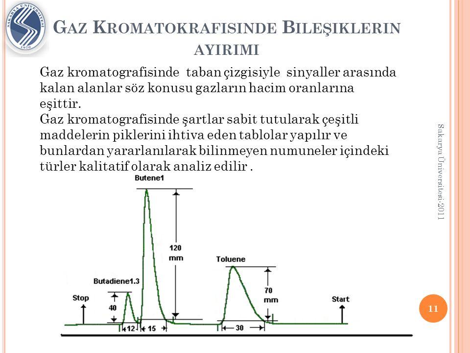 Gaz Kromatokrafisinde Bileşiklerin ayirimi