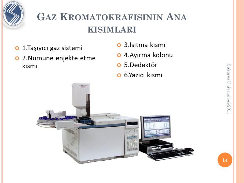 Gaz Kromatokrafisinin Ana kisimlari