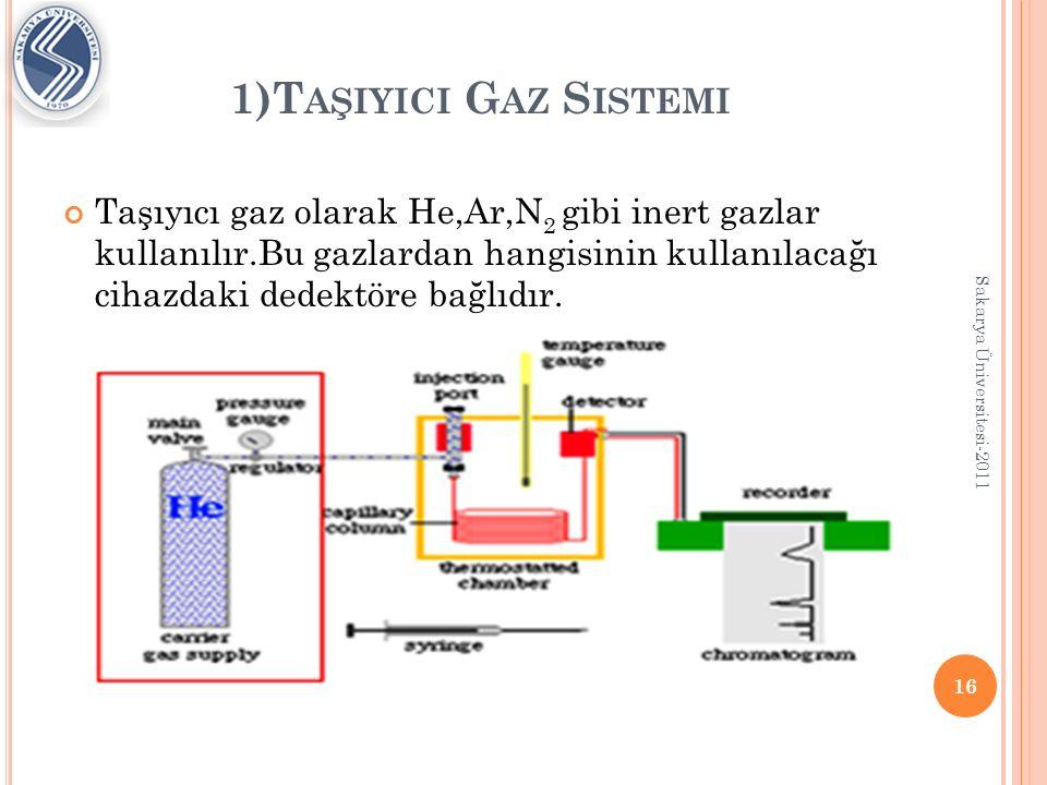 1)Taşiyici Gaz Sistemi