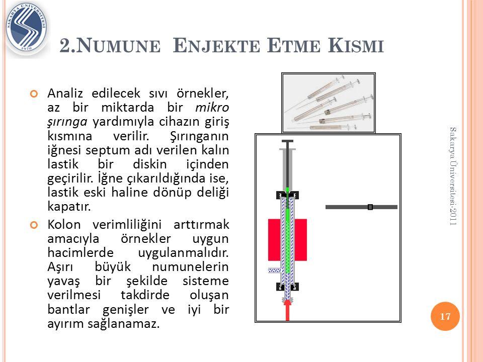 2.Numune Enjekte Etme Kismi