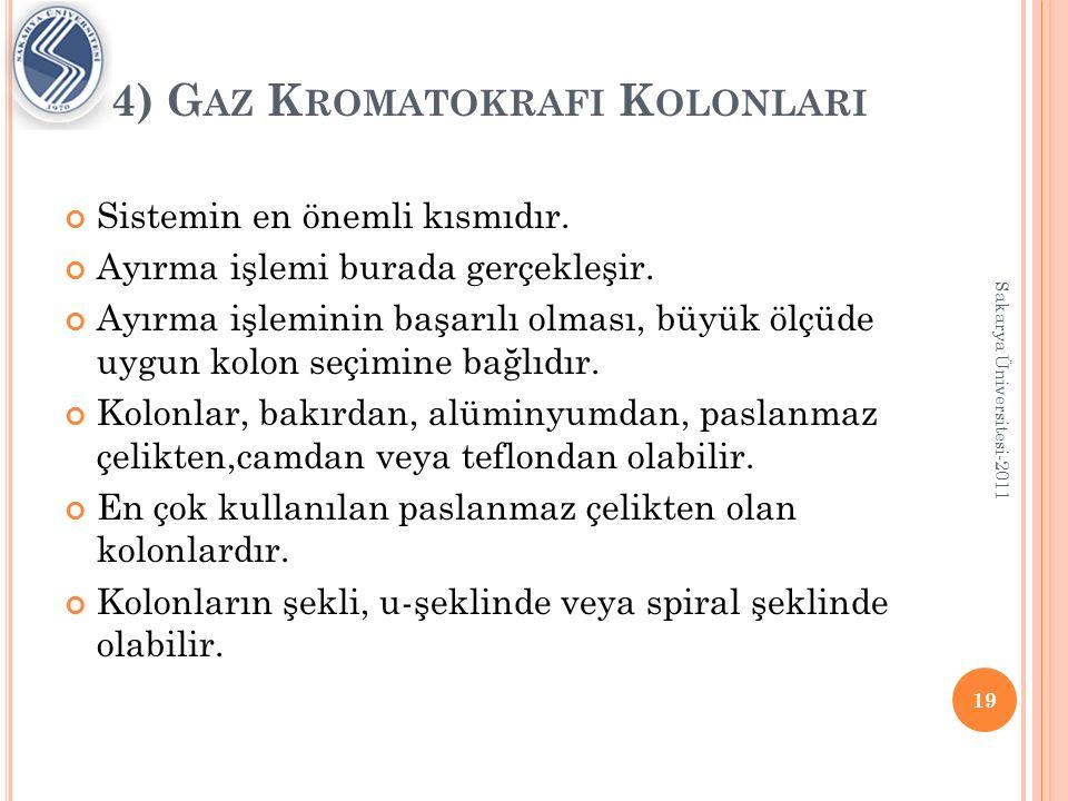 4) Gaz Kromatokrafi Kolonlari