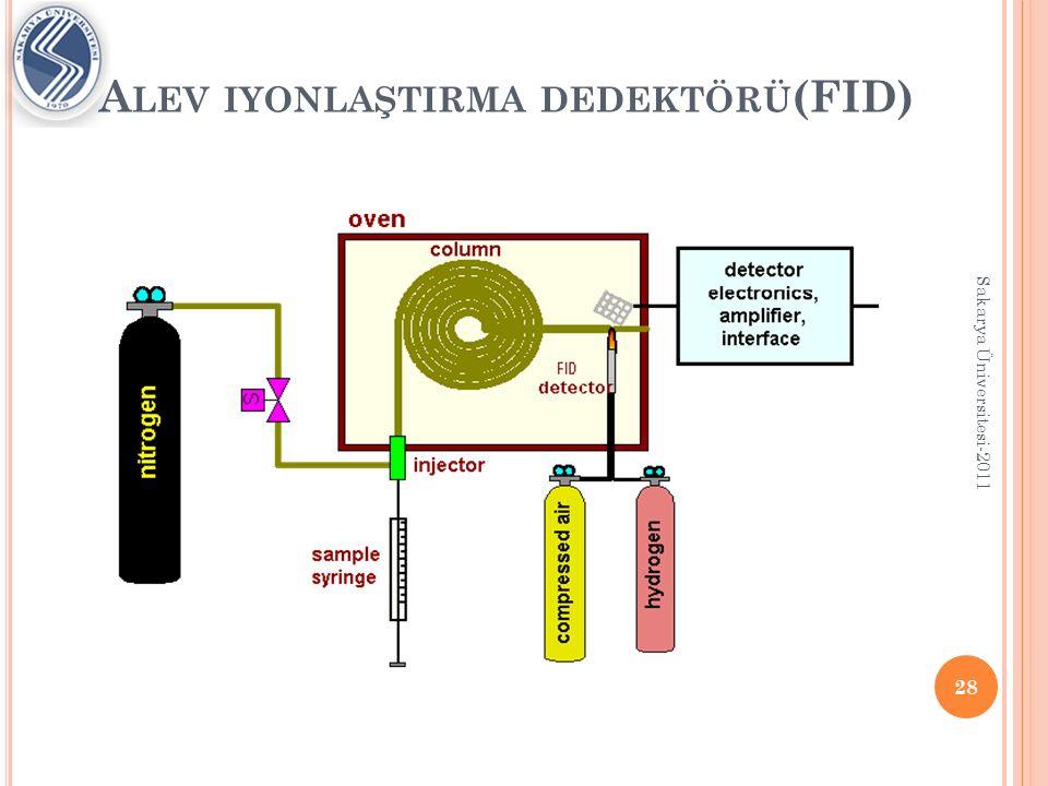 Alev iyonlaştirma dedektörü(FID)