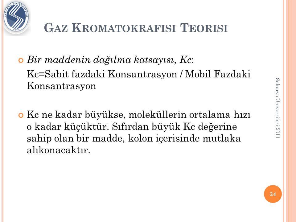 Gaz Kromatokrafisi Teorisi