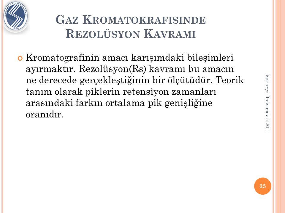 Gaz Kromatokrafisinde Rezolüsyon Kavrami