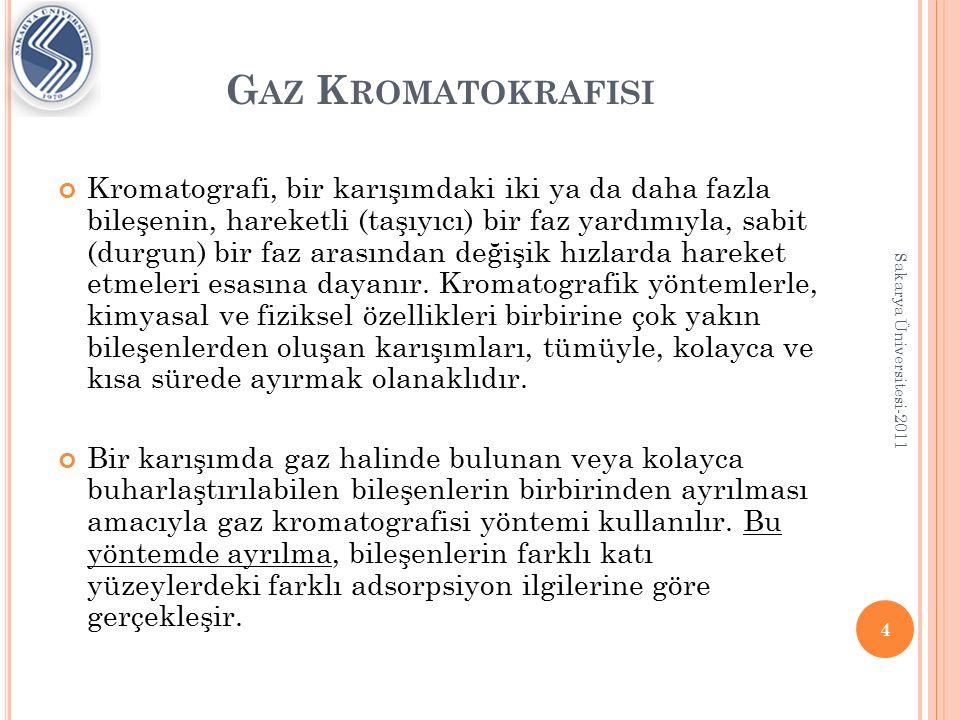 Gaz Kromatokrafisi