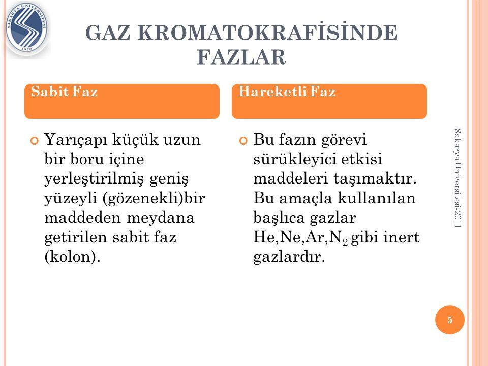 GAZ KROMATOKRAFİSİNDE FAZLAR