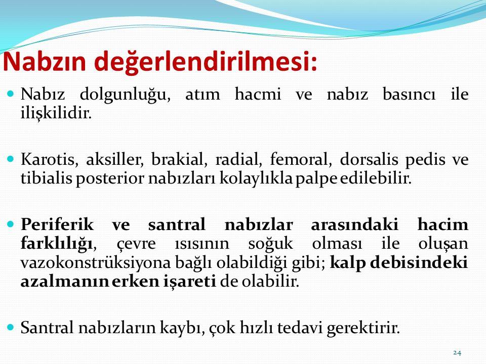Nabzın değerlendirilmesi:
