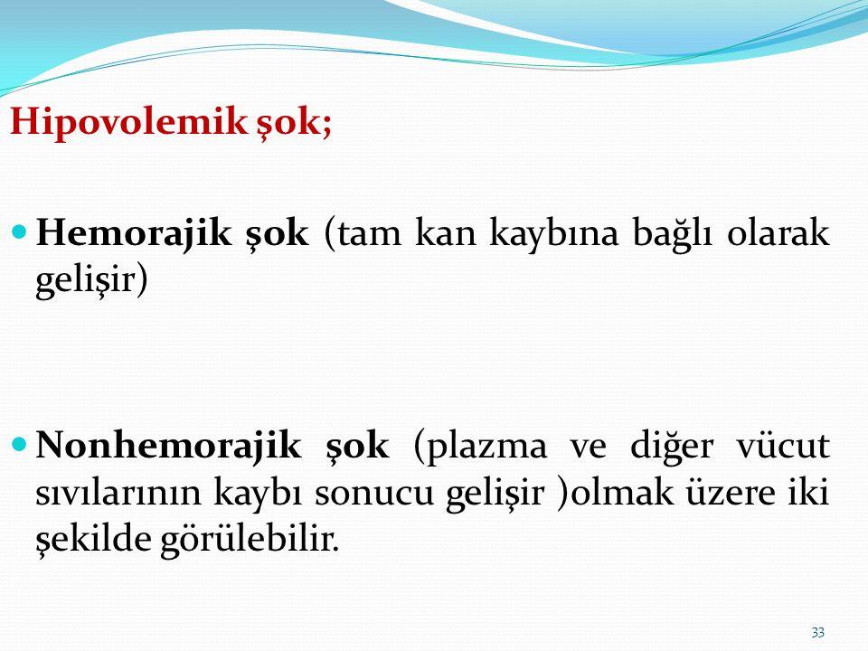 Hipovolemik şok; Hemorajik şok (tam kan kaybına bağlı olarak gelişir)