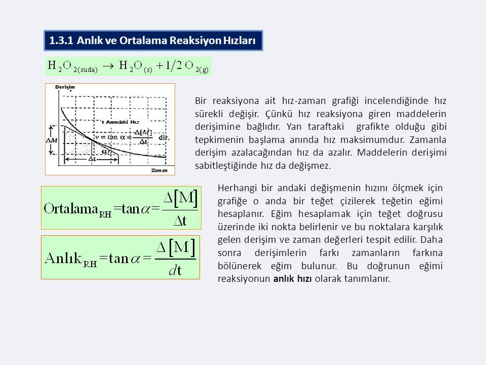1.3.1 Anlık ve Ortalama Reaksiyon Hızları