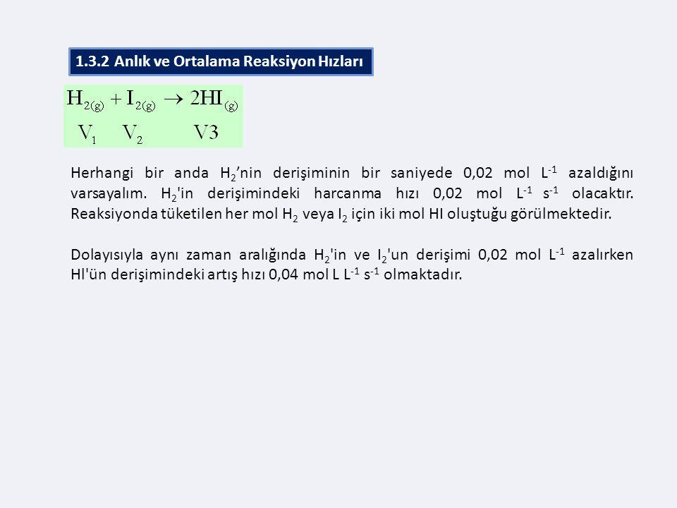 1.3.2 Anlık ve Ortalama Reaksiyon Hızları