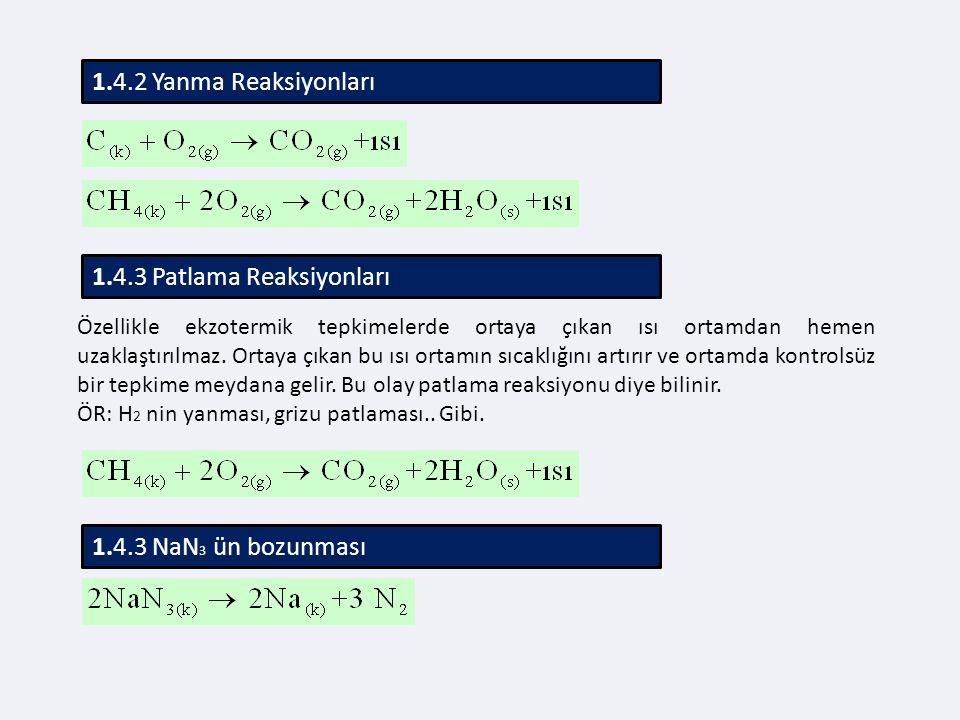 1.4.3 Patlama Reaksiyonları
