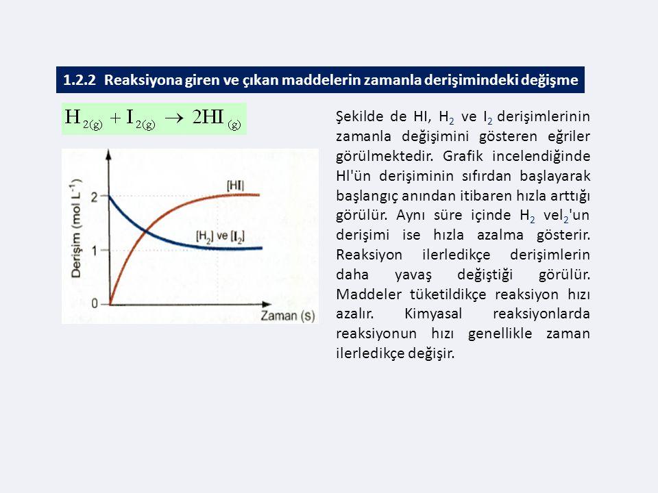 1.2.2 Reaksiyona giren ve çıkan maddelerin zamanla derişimindeki değişme