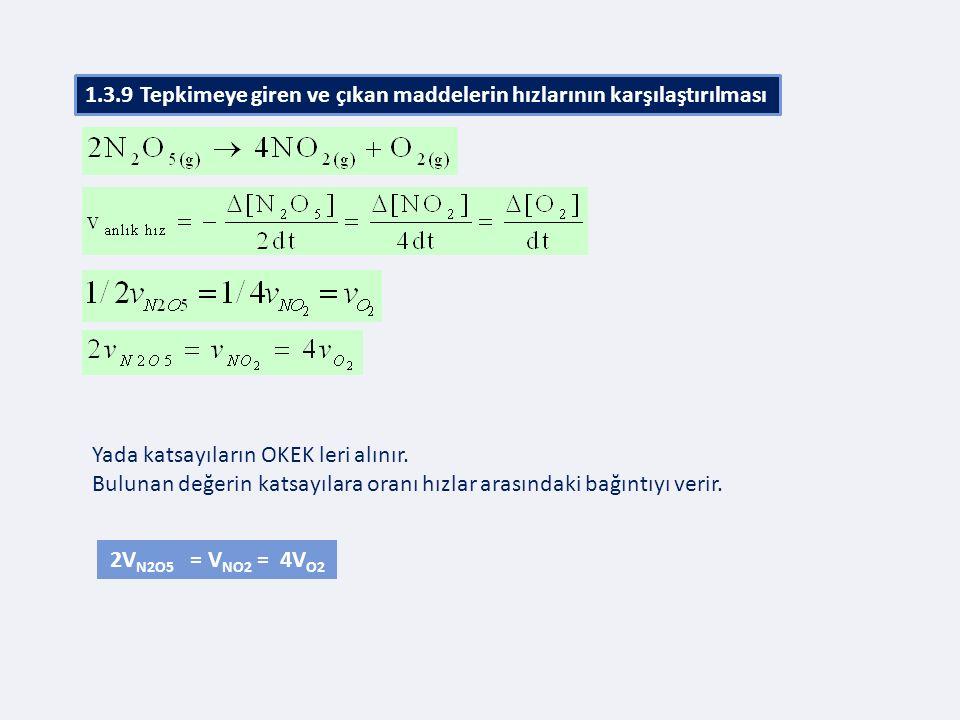 1.3.9 Tepkimeye giren ve çıkan maddelerin hızlarının karşılaştırılması