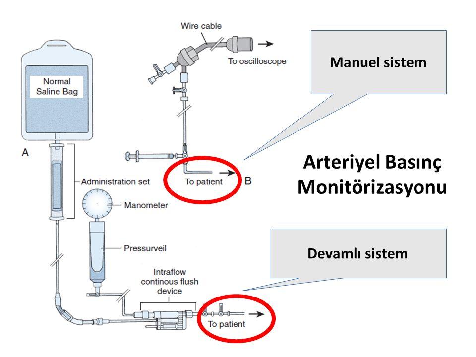 Arteriyel Basınç Monitörizasyonu