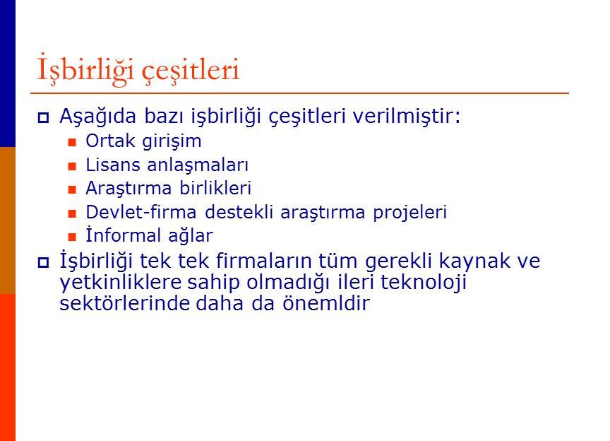 İşbirliği çeşitleri Aşağıda bazı işbirliği çeşitleri verilmiştir: