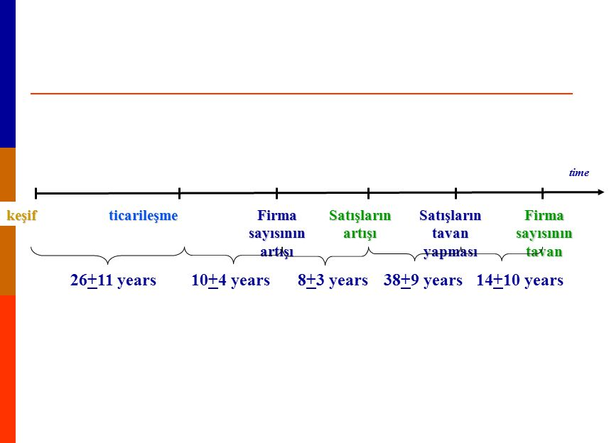 26+11 years 10+4 years 8+3 years 38+9 years 14+10 years keşif