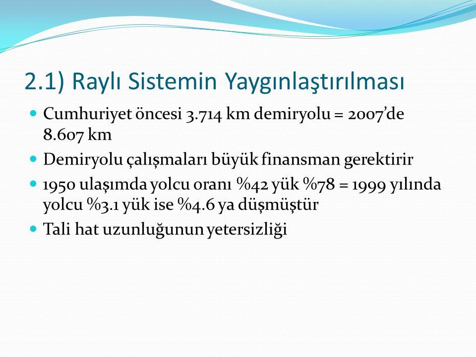 2.1) Raylı Sistemin Yaygınlaştırılması