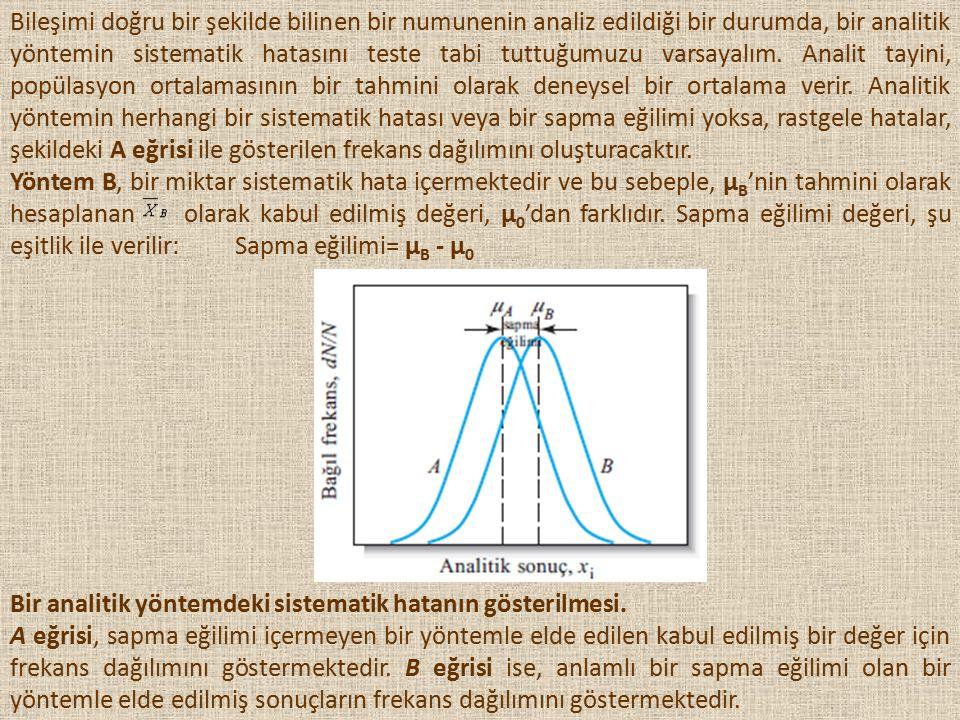 Bileşimi doğru bir şekilde bilinen bir numunenin analiz edildiği bir durumda, bir analitik yöntemin sistematik hatasını teste tabi tuttuğumuzu varsayalım. Analit tayini, popülasyon ortalamasının bir tahmini olarak deneysel bir ortalama verir. Analitik yöntemin herhangi bir sistematik hatası veya bir sapma eğilimi yoksa, rastgele hatalar, şekildeki A eğrisi ile gösterilen frekans dağılımını oluşturacaktır.