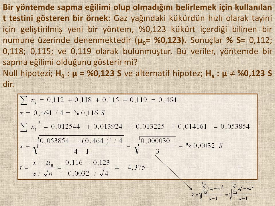 Bir yöntemde sapma eğilimi olup olmadığını belirlemek için kullanılan t testini gösteren bir örnek: Gaz yağındaki kükürdün hızlı olarak tayini için geliştirilmiş yeni bir yöntem, %0,123 kükürt içerdiği bilinen bir numune üzerinde denenmektedir (μ0= %0,123). Sonuçlar % S= 0,112; 0,118; 0,115; ve 0,119 olarak bulunmuştur. Bu veriler, yöntemde bir sapma eğilimi olduğunu gösterir mi