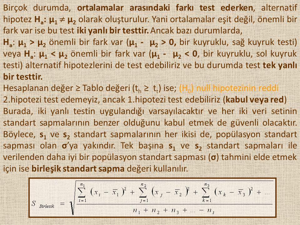 Birçok durumda, ortalamalar arasındaki farkı test ederken, alternatif hipotez Ha: μ1  μ2 olarak oluşturulur. Yani ortalamalar eşit değil, önemli bir fark var ise bu test iki yanlı bir testtir. Ancak bazı durumlarda,