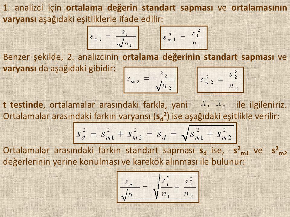 1. analizci için ortalama değerin standart sapması ve ortalamasının varyansı aşağıdaki eşitliklerle ifade edilir: