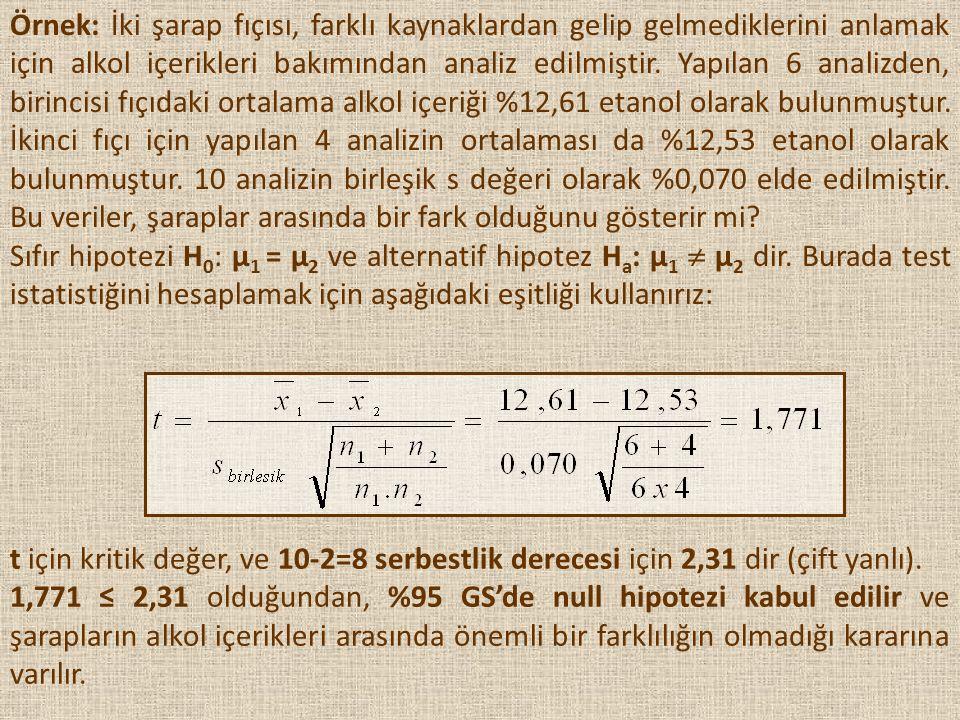 Örnek: İki şarap fıçısı, farklı kaynaklardan gelip gelmediklerini anlamak için alkol içerikleri bakımından analiz edilmiştir. Yapılan 6 analizden, birincisi fıçıdaki ortalama alkol içeriği %12,61 etanol olarak bulunmuştur. İkinci fıçı için yapılan 4 analizin ortalaması da %12,53 etanol olarak bulunmuştur. 10 analizin birleşik s değeri olarak %0,070 elde edilmiştir. Bu veriler, şaraplar arasında bir fark olduğunu gösterir mi