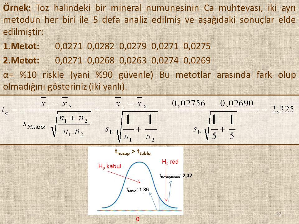 Örnek: Toz halindeki bir mineral numunesinin Ca muhtevası, iki ayrı metodun her biri ile 5 defa analiz edilmiş ve aşağıdaki sonuçlar elde edilmiştir: