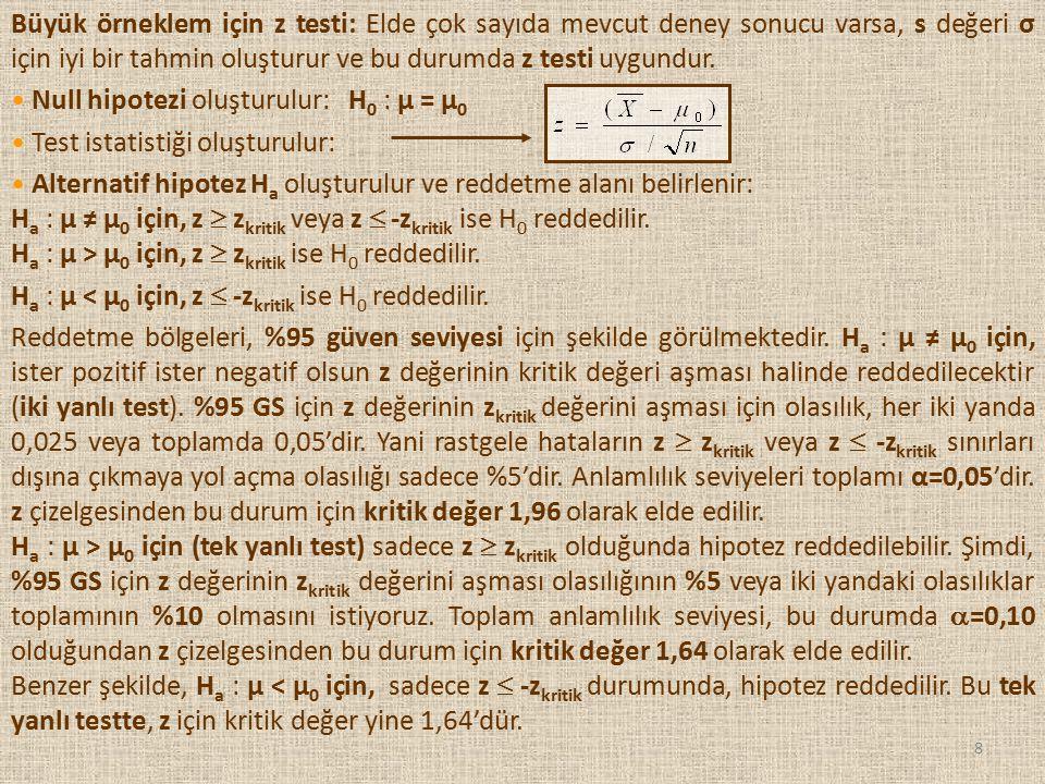 Büyük örneklem için z testi: Elde çok sayıda mevcut deney sonucu varsa, s değeri σ için iyi bir tahmin oluşturur ve bu durumda z testi uygundur.