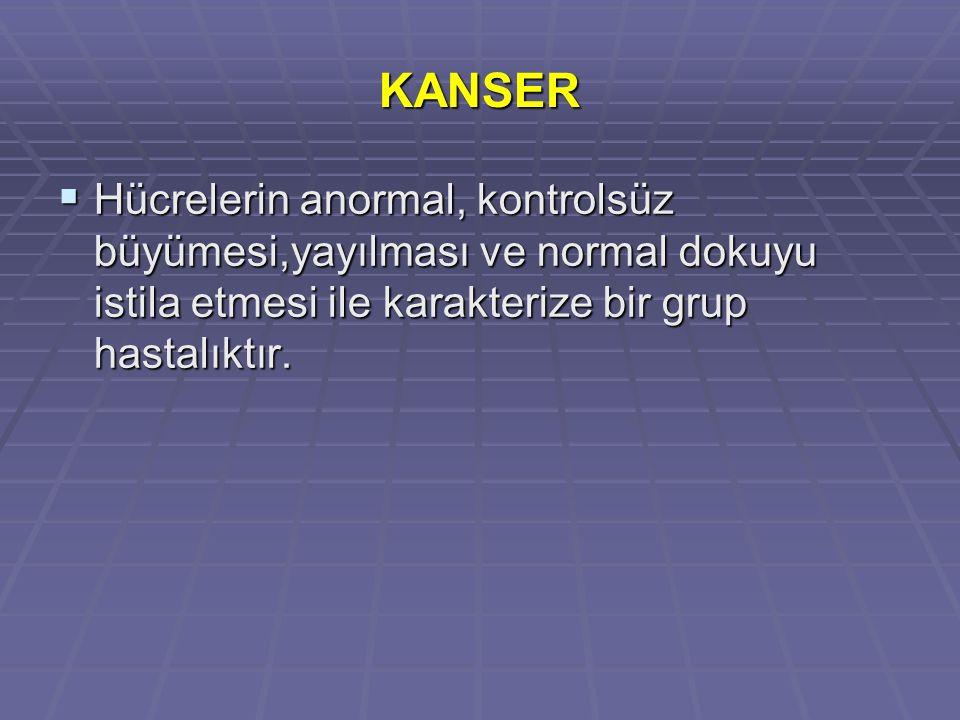 KANSER Hücrelerin anormal, kontrolsüz büyümesi,yayılması ve normal dokuyu istila etmesi ile karakterize bir grup hastalıktır.