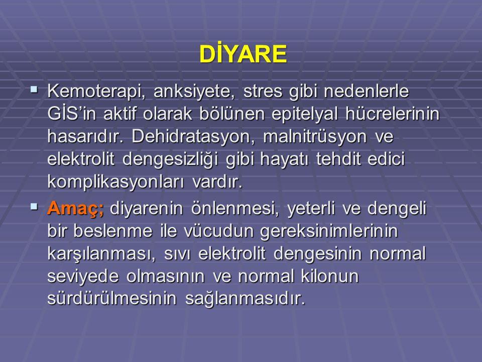 DİYARE