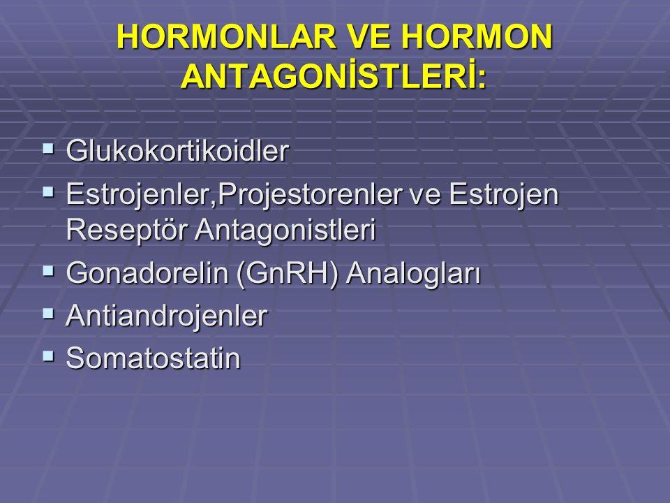 HORMONLAR VE HORMON ANTAGONİSTLERİ: