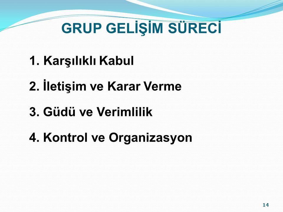 GRUP GELİŞİM SÜRECİ 1. Karşılıklı Kabul 2. İletişim ve Karar Verme