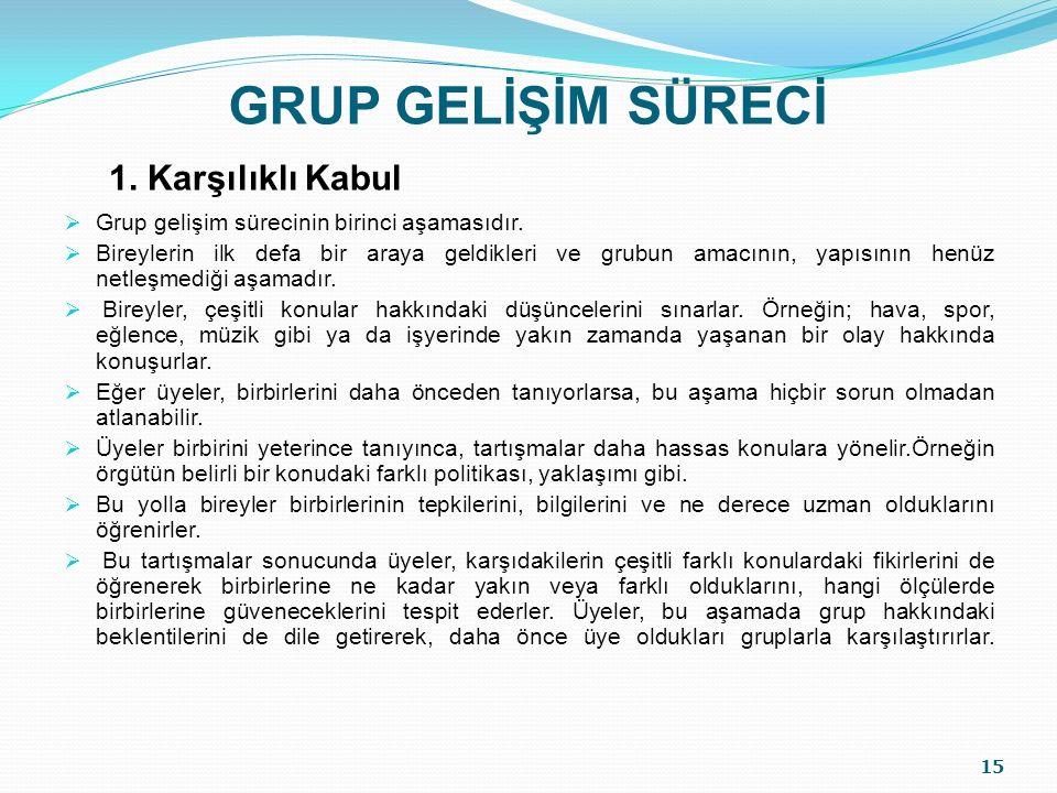 GRUP GELİŞİM SÜRECİ 1. Karşılıklı Kabul