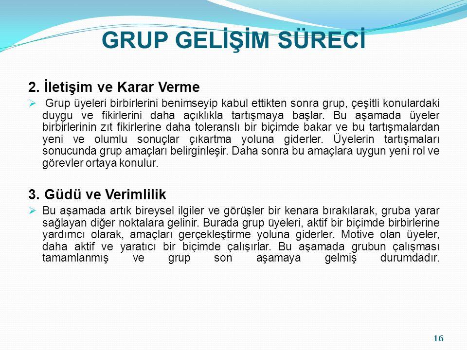 GRUP GELİŞİM SÜRECİ 2. İletişim ve Karar Verme 3. Güdü ve Verimlilik