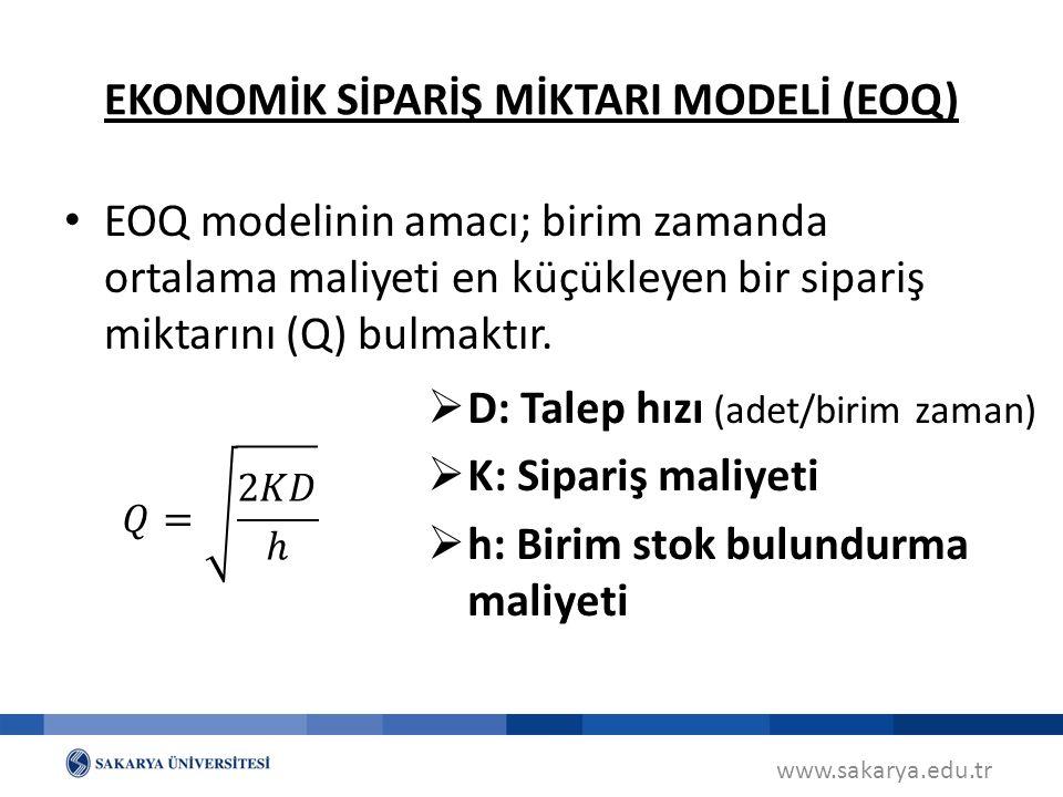 EKONOMİK SİPARİŞ MİKTARI MODELİ (EOQ)