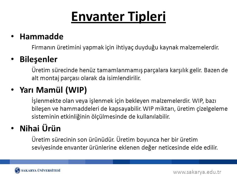 Envanter Tipleri Hammadde Bileşenler Yarı Mamül (WIP) Nihai Ürün