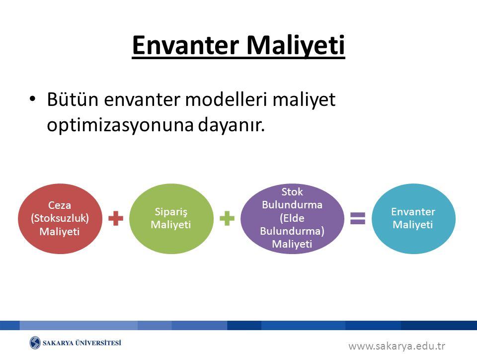 Envanter Maliyeti Bütün envanter modelleri maliyet optimizasyonuna dayanır. Ceza (Stoksuzluk) Maliyeti.