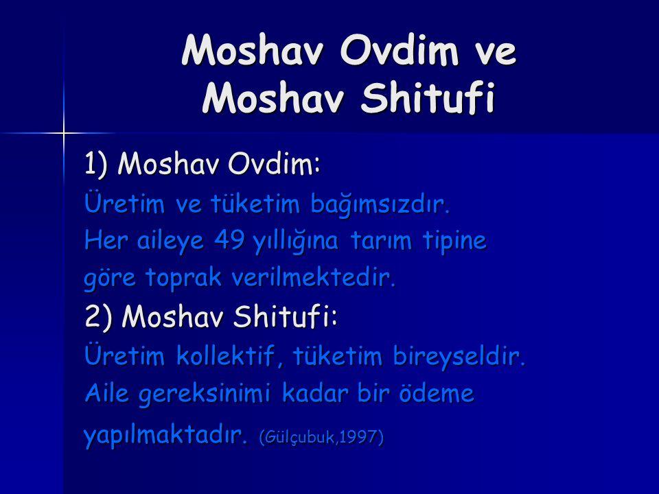 Moshav Ovdim ve Moshav Shitufi