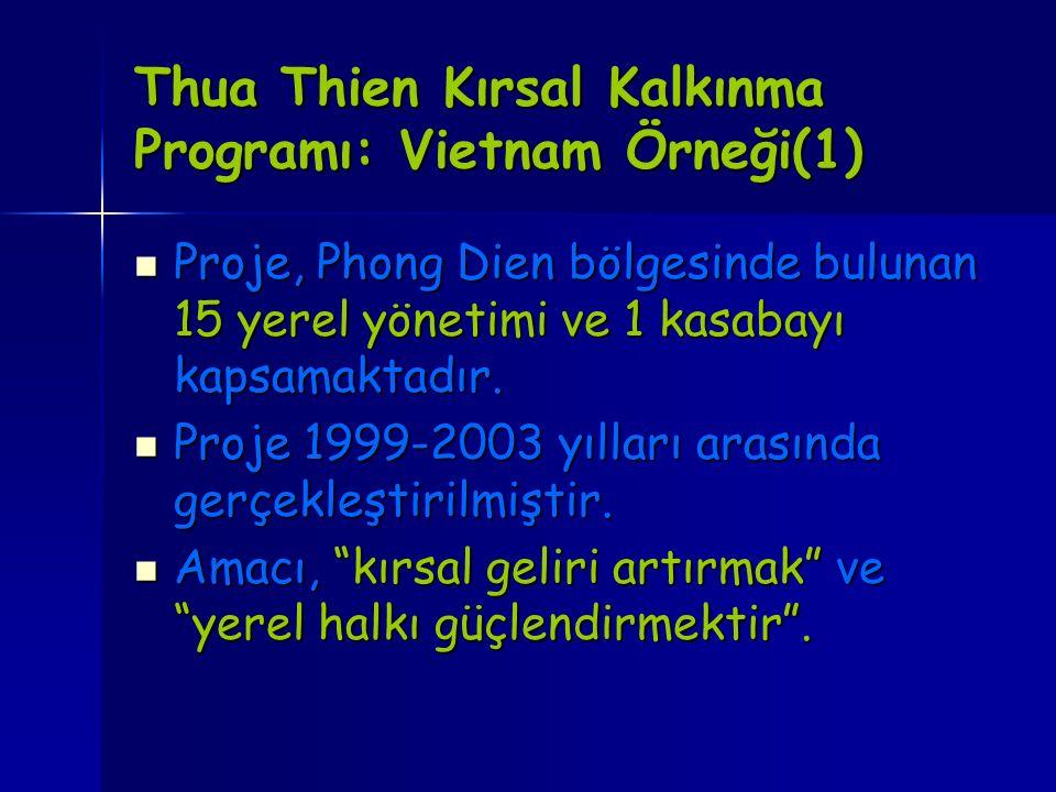 Thua Thien Kırsal Kalkınma Programı: Vietnam Örneği(1)