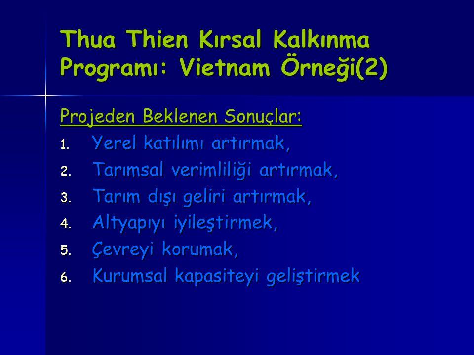 Thua Thien Kırsal Kalkınma Programı: Vietnam Örneği(2)