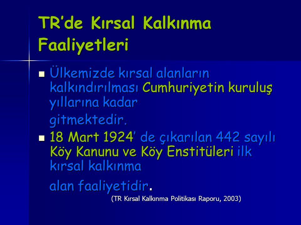 TR'de Kırsal Kalkınma Faaliyetleri