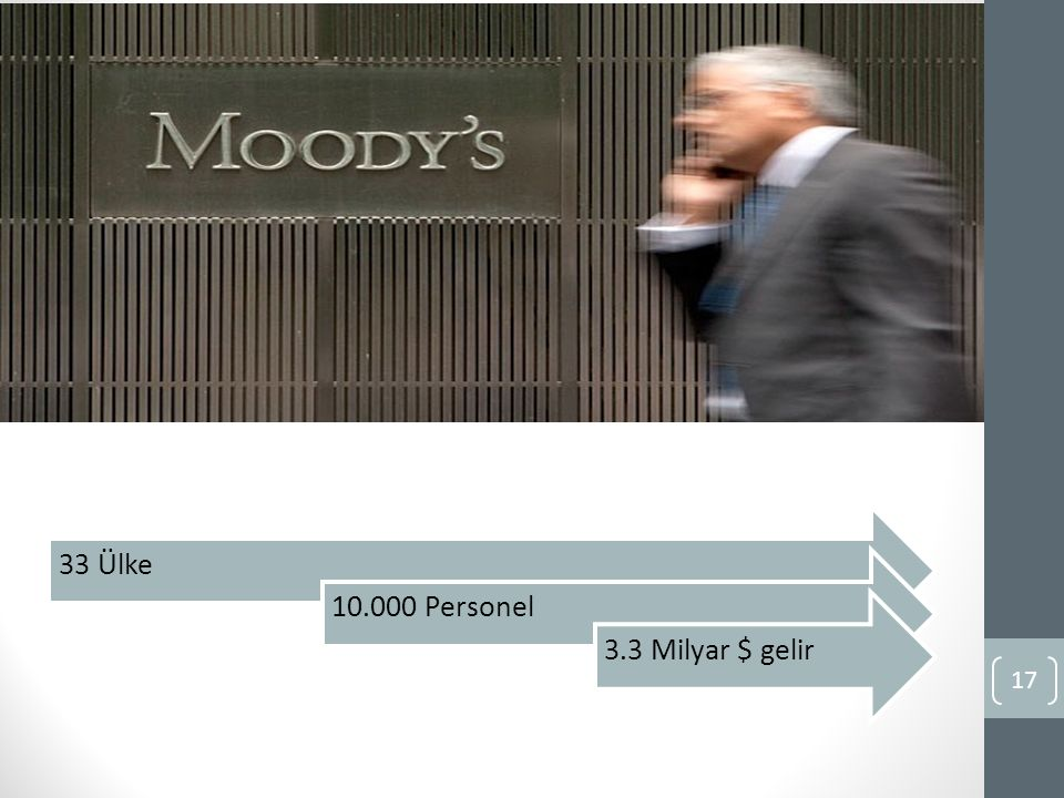 33 Ülke 10.000 Personel 3.3 Milyar $ gelir