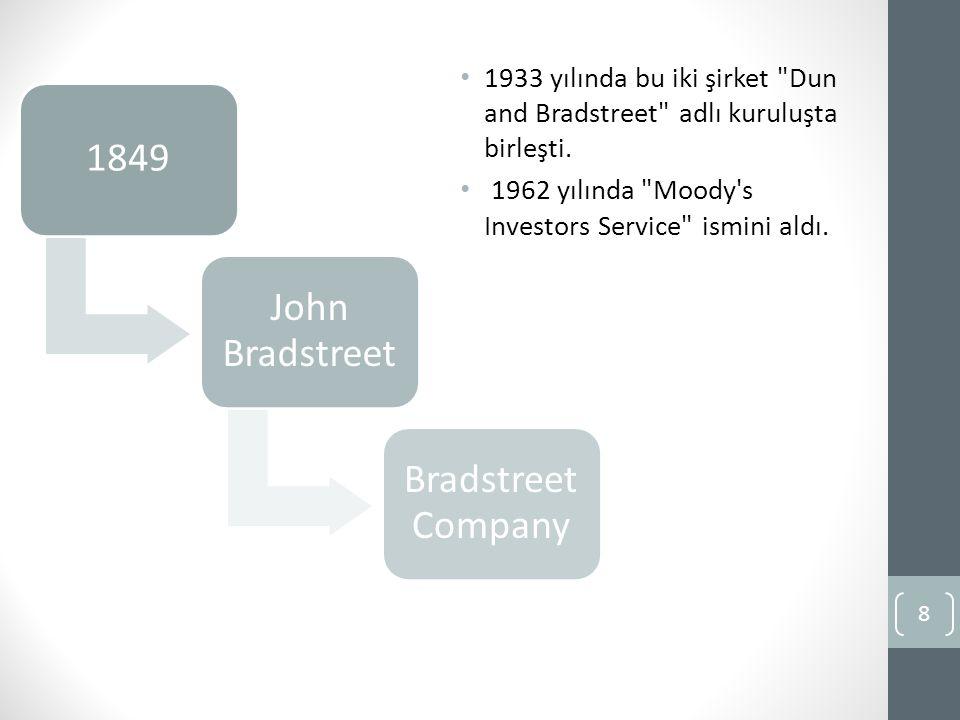 1962 yılında Moody s Investors Service ismini aldı.