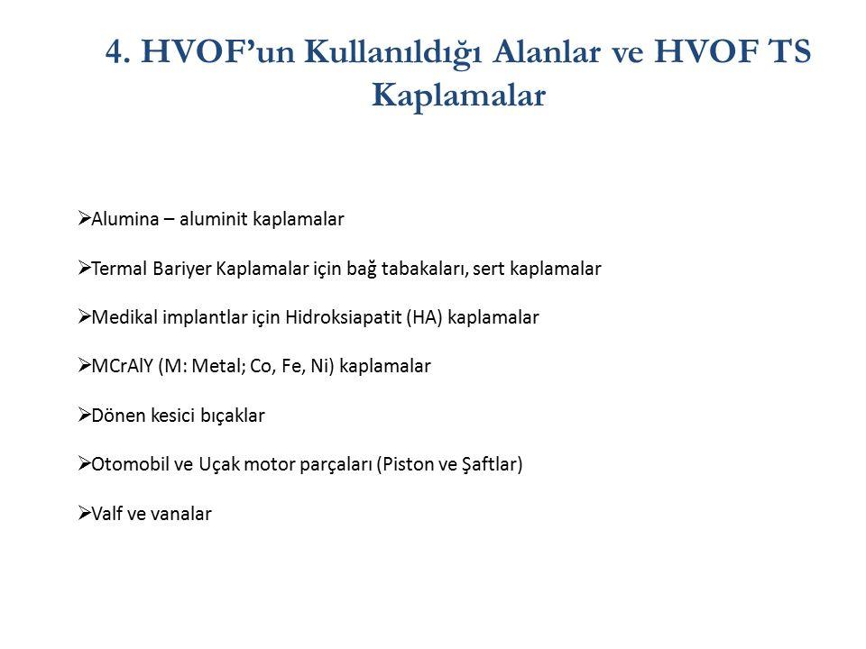 4. HVOF'un Kullanıldığı Alanlar ve HVOF TS Kaplamalar