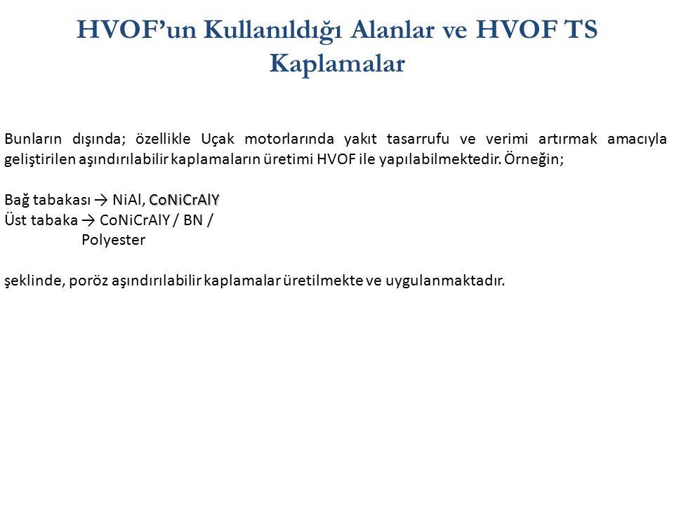 HVOF'un Kullanıldığı Alanlar ve HVOF TS Kaplamalar