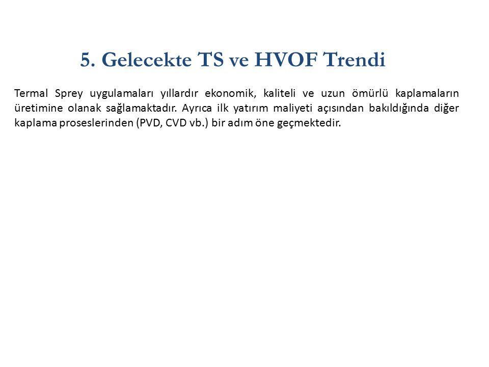 5. Gelecekte TS ve HVOF Trendi