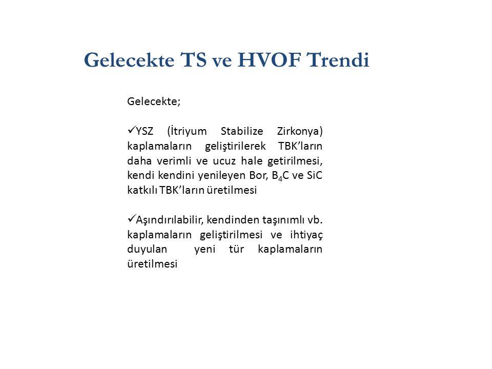 Gelecekte TS ve HVOF Trendi