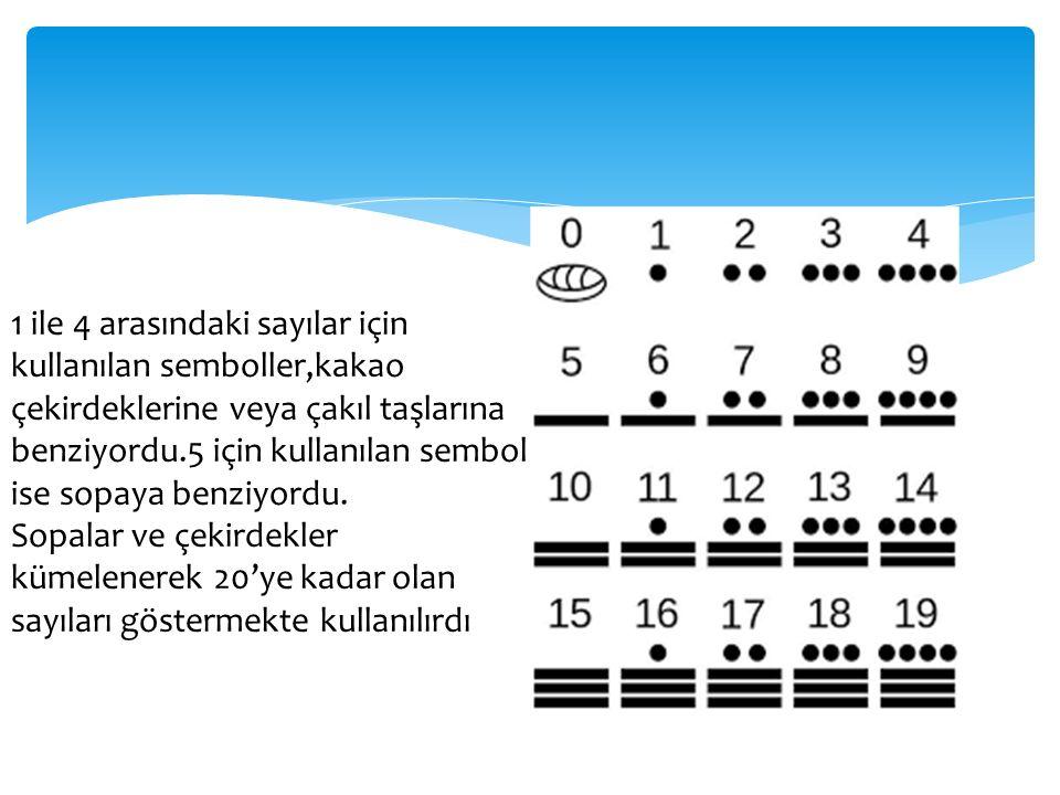1 ile 4 arasındaki sayılar için kullanılan semboller,kakao çekirdeklerine veya çakıl taşlarına benziyordu.5 için kullanılan sembol ise sopaya benziyordu.